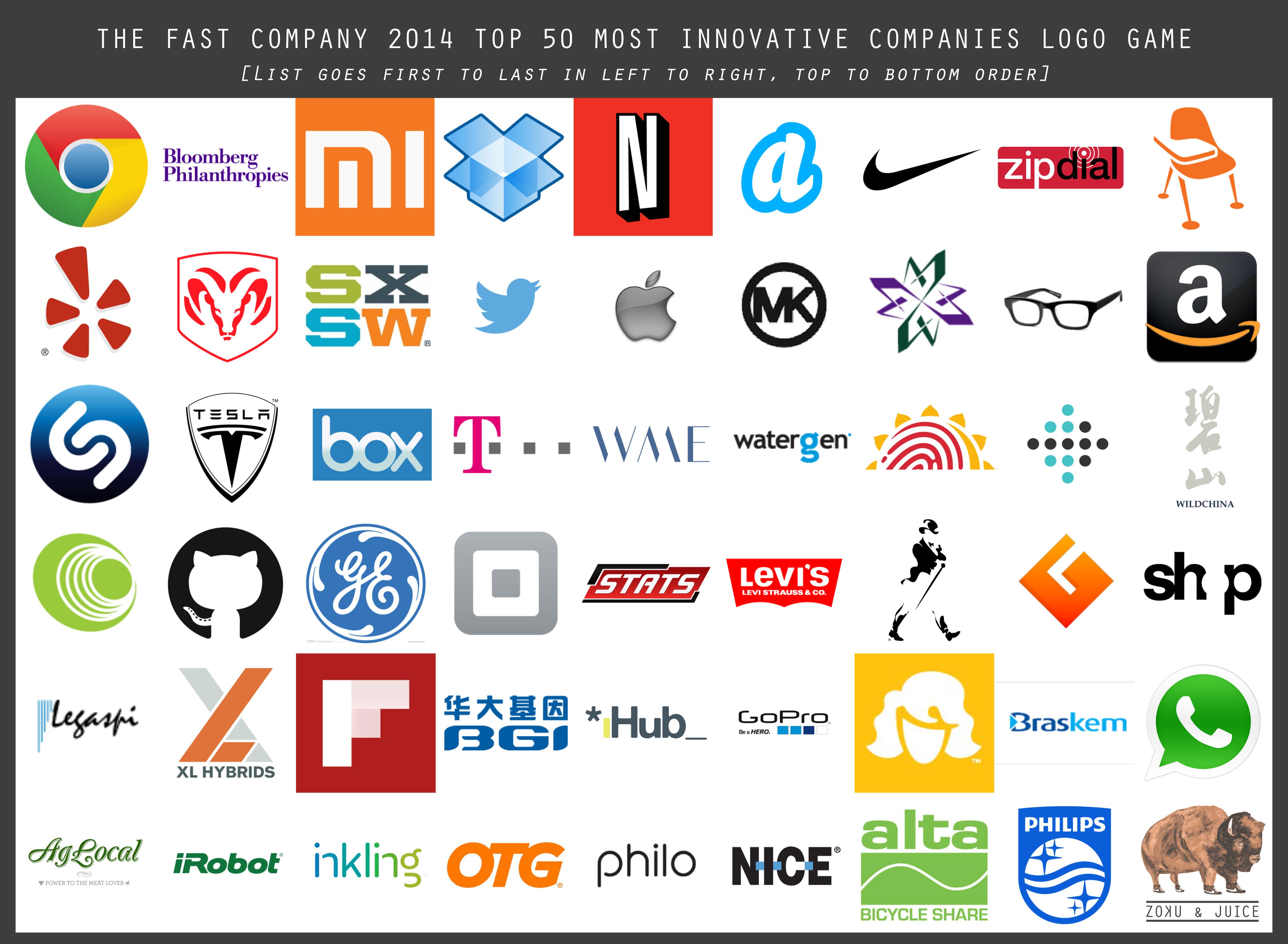 The worlds top 50 most innovative companies logo game zoku juice top 50 logos altavistaventures Images